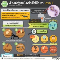 เรื่องน่ารู้ของโรคไวรัสอีโบลา ภาค 1